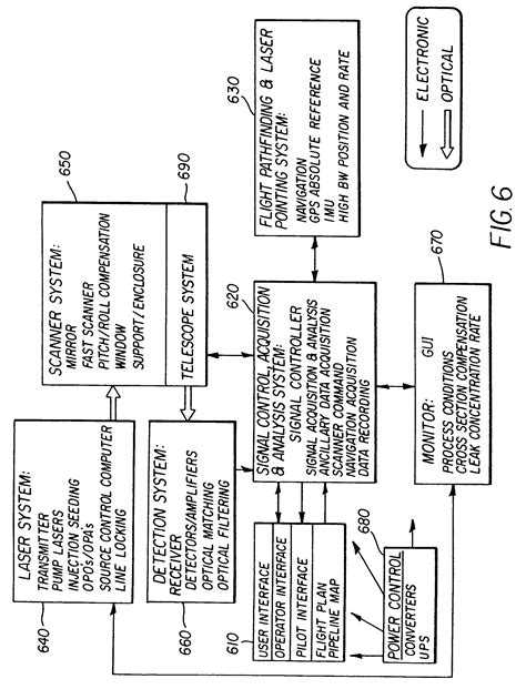 Patent US6995846 - System and method for remote