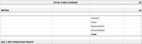 read  hotel profit loss statement pnl sample template  xotels