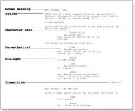 screenwriting templates screenwriting exles gallery
