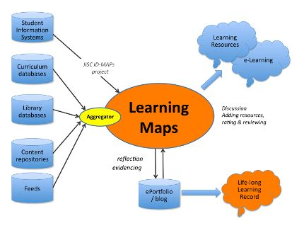 dynamic learning maps jlern and the jisc oer rapid innovation projects the