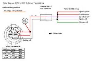 craftsman lawn mower model 917 wiring diagram dbd31f11 917d 44da 8ef1 e7030c6b4234 bg1 png