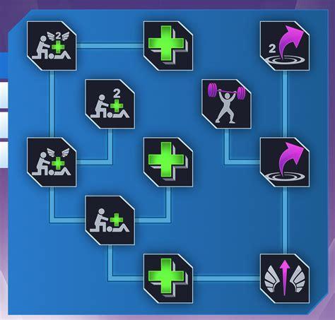 spot special ability skill tree disney