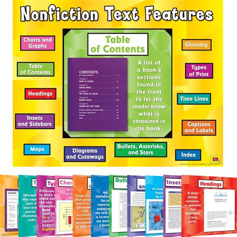 prose the of nonfiction books nonfiction text features 12 in 1 poster set