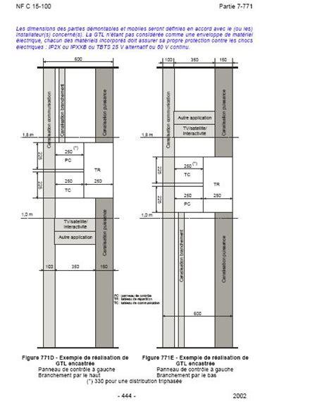 installer un tableau électrique 255 tableau electrique norme tableau electrique norme with