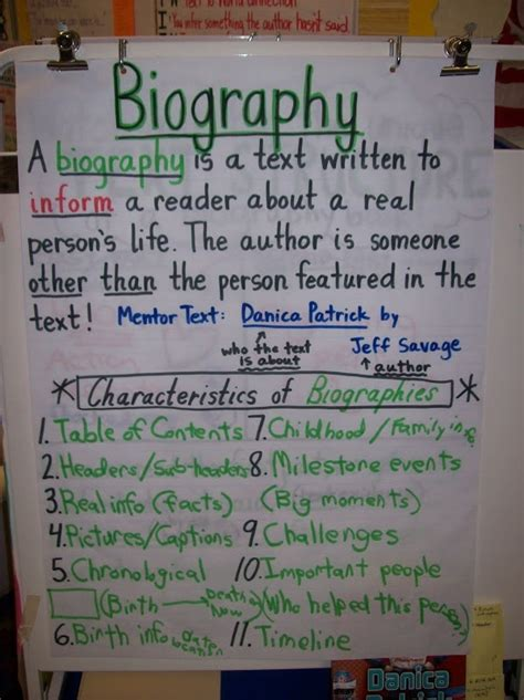 Biography Genre Characteristics | biography anchor chart teaching pinterest