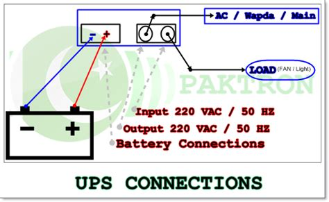 luminous inverter wiring diagram jeffdoedesign