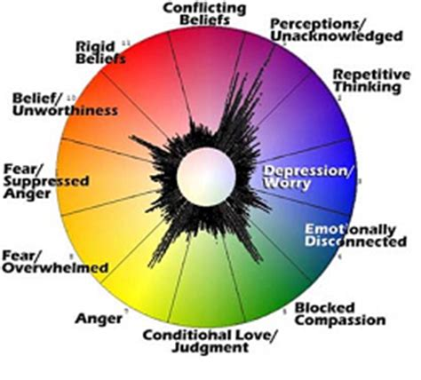 voice pattern analysis stress management health center webmd home design idea