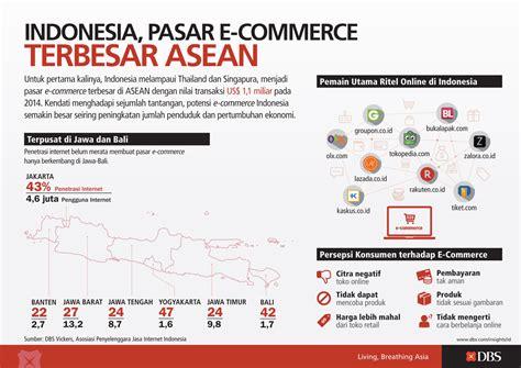 di commer infografik indonesia pusat e commerce asean katadata news