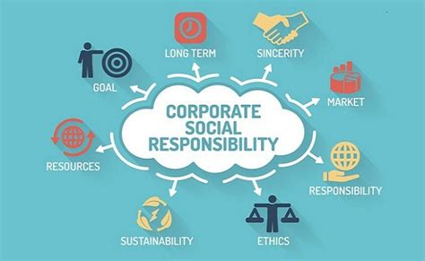Mba Corporate Social Responsibility Csr Or Sustainability by Coca Cola China S Sustainability Officer Talks Csr