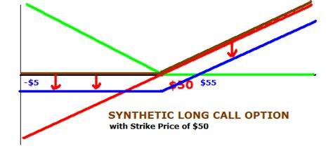 call option trading stock trading tutorial daily trader stock option trading explained