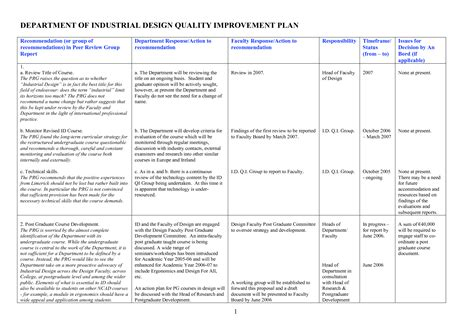 quality improvement plan template template design