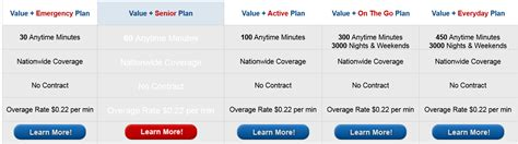low cost cell phone plans for seniors 2016