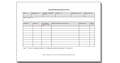 risk assessment form for electricians sparkyfacts co uk