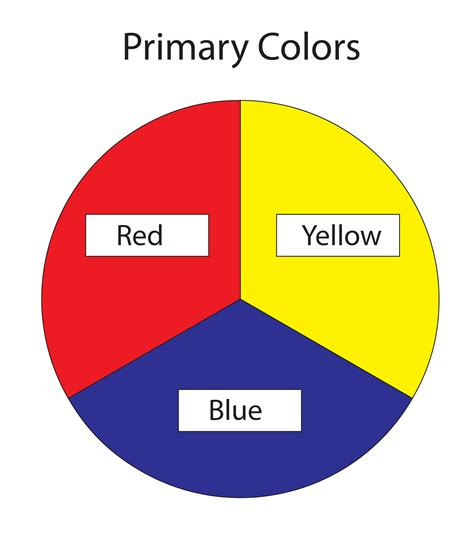 primary color how to mix and use colors paint