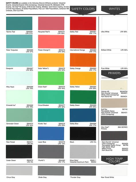 sherwin williams color chart sherwin williams paint sherwin williams colors energetic ayucar
