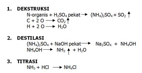 Alat Destilasi Protein Pengujian Kadar Protein Total