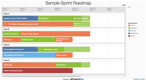 free product roadmap template product roadmap templates by productplan