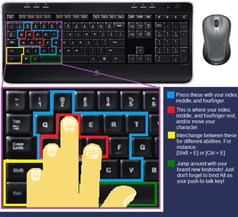 keyboard layout gw2 image gallery key binding guild wars 2
