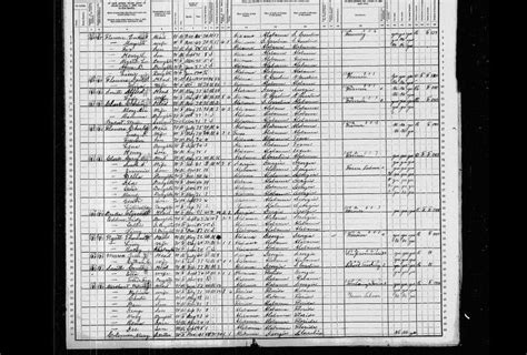 Coffee County Records Census Records