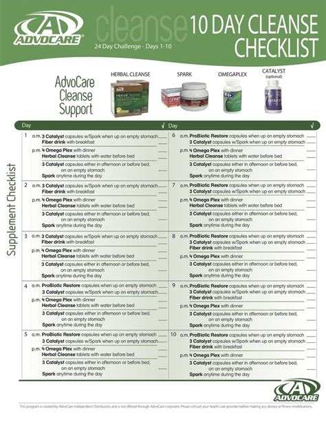 Advocare Detox Menu by My Daily Checklist Onit Https Www Advocare