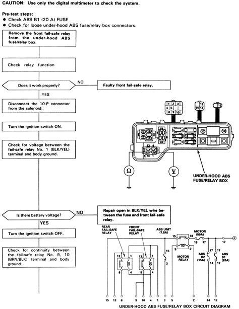 repair anti lock braking 1996 honda accord security system repair guides anti lock brakes alb abs