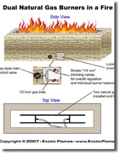 gas pit installation flames downloads