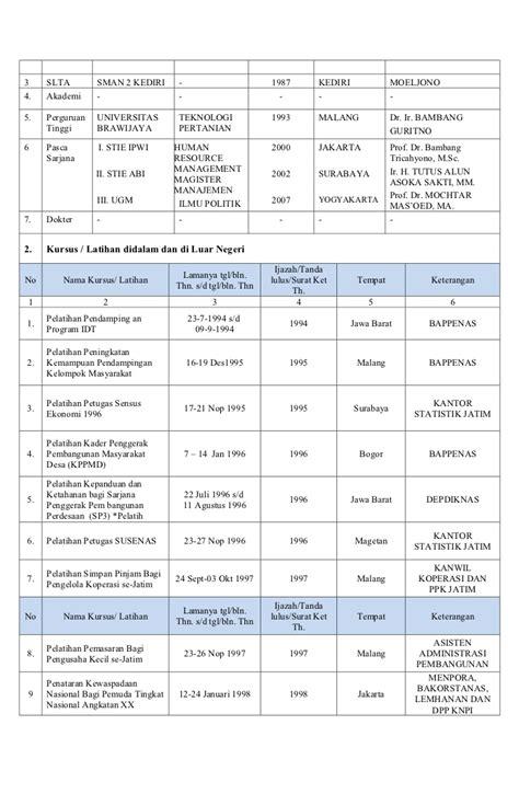 format daftar riwayat hidup pns 2012 daftar riwayat hidup pns danang 13 09 12