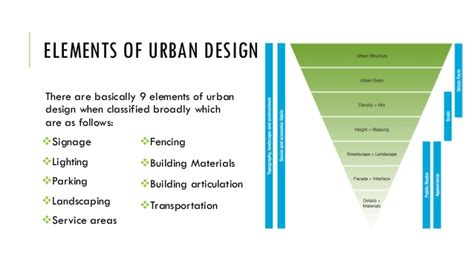 in design elements what is the meaning of intra screen unity elements of urban design