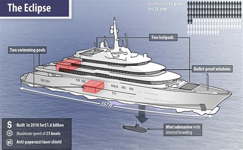 boat club vs owning infographic reveals the real cost of owning a superyacht