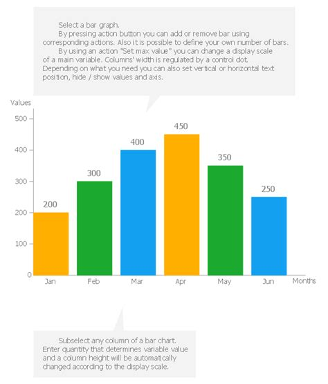 bar chart template bar chart template for word