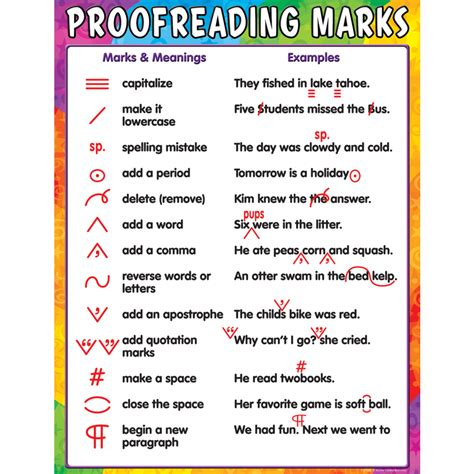 Proofread My Letter Proofreading Marks Chart Tcr7696 Created Resources
