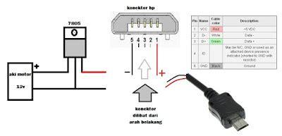 Cas Di Aki Atau Dekstop membuat power bank sendiri dari baterai sepeda motor