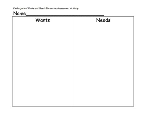 Wants Vs Needs Worksheet by Worksheet Needs And Wants Worksheets Caytailoc Free