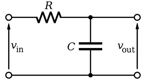 bypass capacitor low pass filter low pass filter design 171 engineering radio