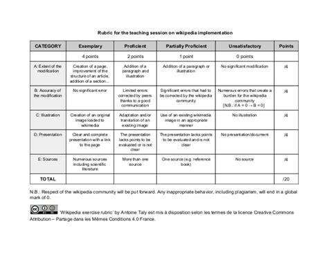 apa research paper rubric grading rubric pdf version apa free word pdf documents