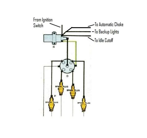 chevy ignition coil distributor wiring diagram chevy
