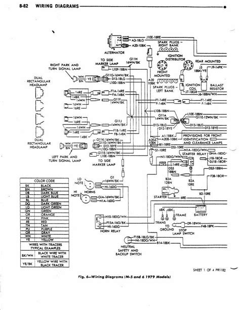 rambler wiring diagram wiring diagram and hernes