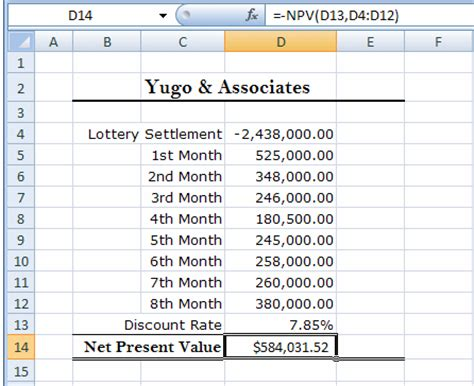 Net Present Value Excel Spreadsheet by Microsoft Excel Tutorial Lesson 15 Business And