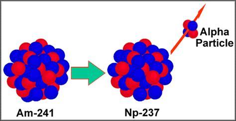 alpha definition particle alpha causes symptoms treatment particle alpha