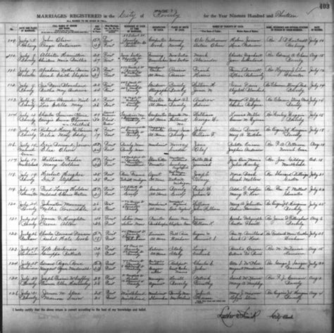 Mass Birth Records Massachusetts Genealogical Research Books To Computer