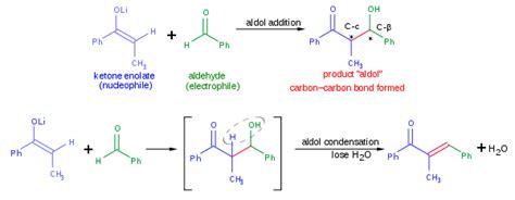 dehydration ketones aldol reaction