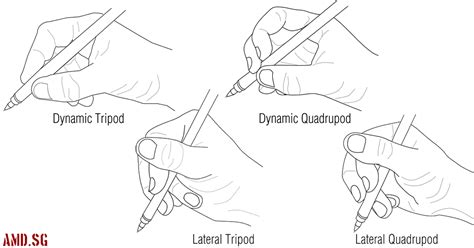 holding pattern types how do you hold a pen pencil angmohdan