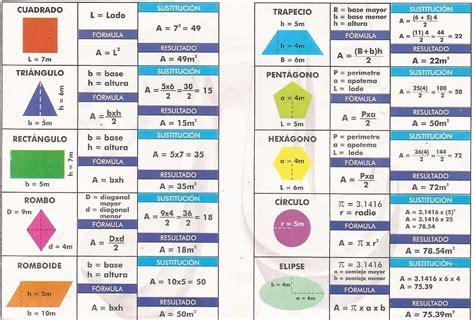 figuras geometricas formulario formulario de figuras geometricas ayuda porfa brainly lat