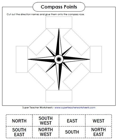 compass worksheet grade cut out the direction words and glue them onto the compass social studies