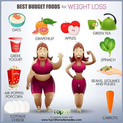 best budget 10 best budget foods for weight loss top 10 home remedies