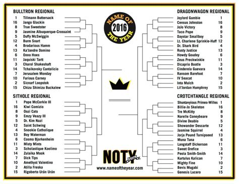 printable 4 name baby girl tournament bracket presenting the 2016 name of the year bracket