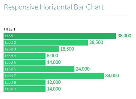 responsive top bar responsive animated bar chart with jquery horizontal