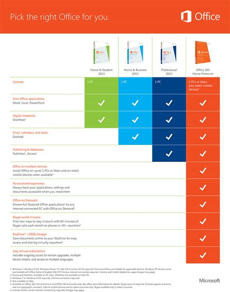 Office 365 License by Office 365 License Types 28 Images Announcing New