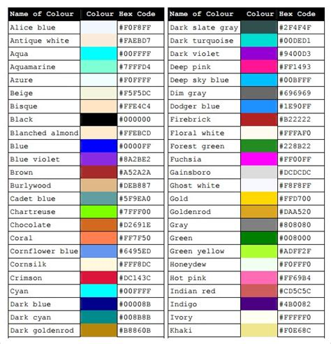 css color chart css color chart 7 free sles exles format