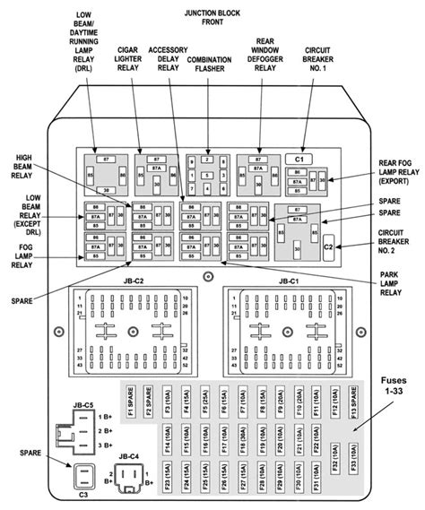 2004 Jeep Grand Fuse Box Howtorepairguide Fuse Box Diagram For 2004 Jeep Grand